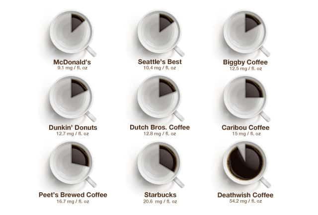 deathwish-kahvesi