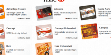 hsbc-kredi-karti-basvurusu
